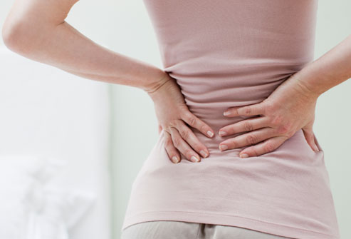 Aching joints in menopause