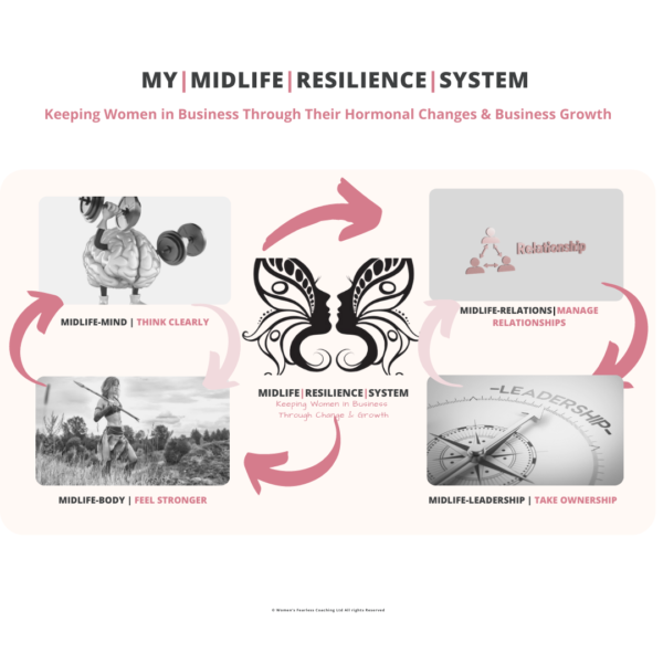 Midlife Resilience System